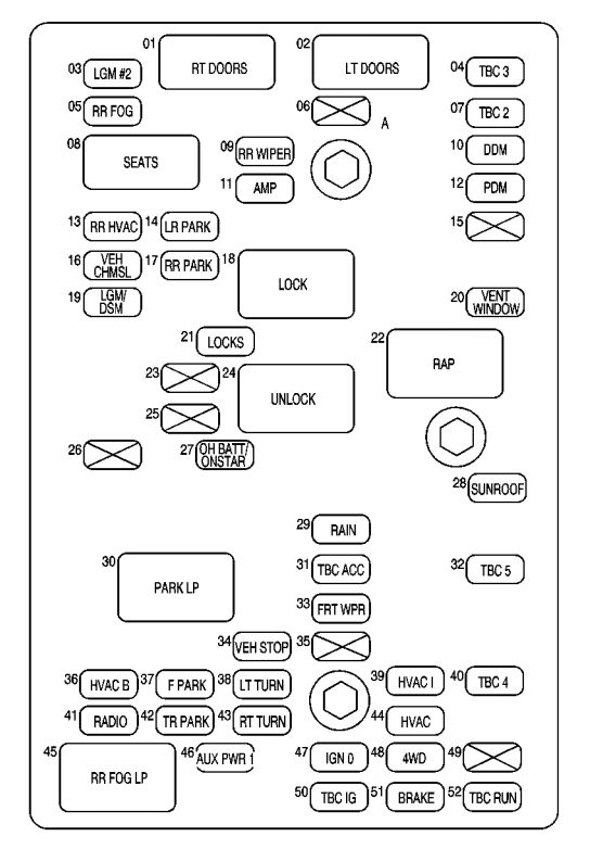 Chevrolet Trailbrazer  2003  U2013 2004   U2013 Fuse Box Diagram