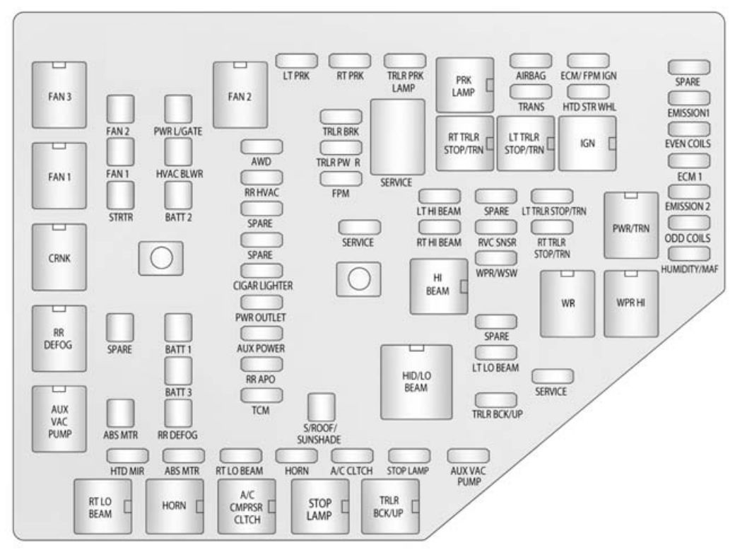 Chevrolet Traverse  2016   U2013 Fuse Box Diagram