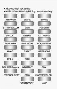 chevrolet traverse - wiring diagram - fuse box diagram - instrument panel  (fuse side)
