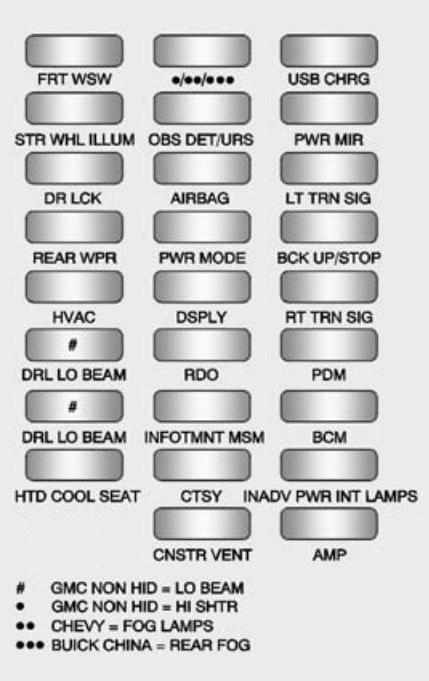 2015 chevy traverse wiring diagram chevrolet traverse (2015) – fuse box diagram - carknowledge