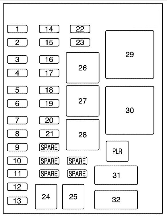 chevrolet uplander  2007  u2013 2008   u2013 fuse box diagram