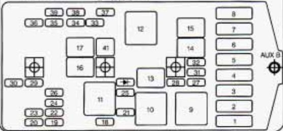 Chevrolet Venture  1997   U2013 Fuse Box Diagram