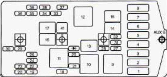 chevrolet venture  1998   u2013 fuse box diagram