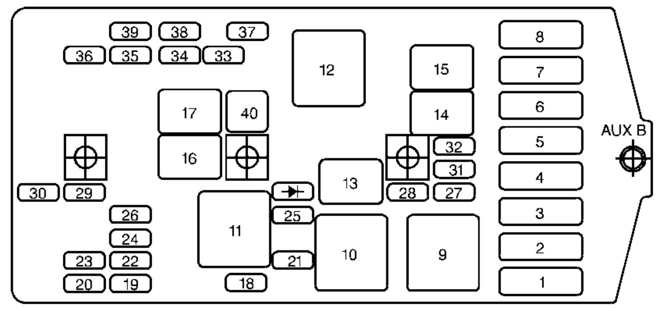 chevrolet venture 1999 fuse box diagram carknowledge 1999 chevy venture fuse  panel diagram 2003 S10 Fuse