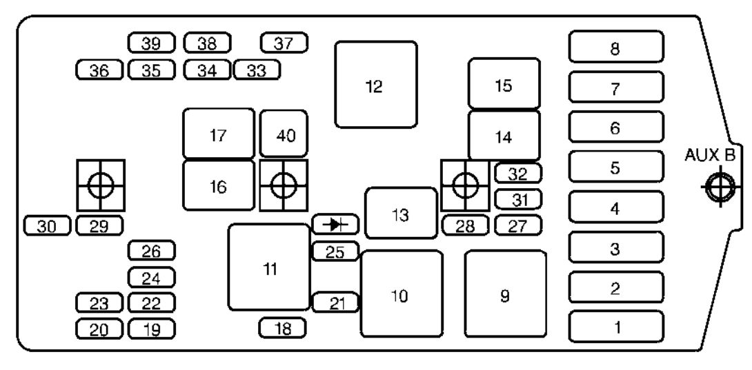 Chevrolet Venture  2004  U2013 2005   U2013 Fuse Box Diagram