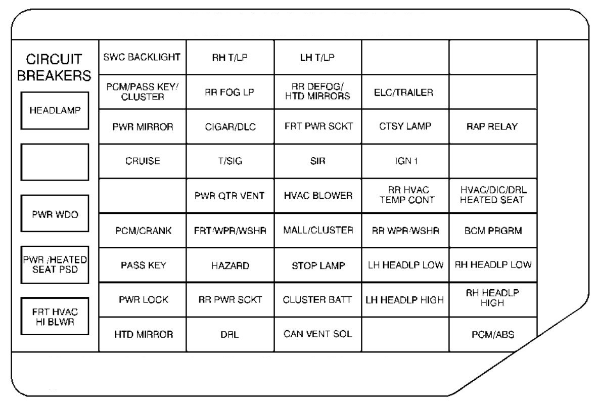 Chevrolet Venture  2000   U2013 Fuse Box Diagram