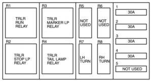 2012 F 750 Fuse Diagram - All Diagram Schematics F Fuse Box Layout on