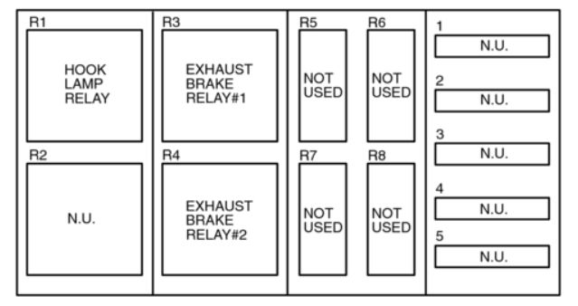 Ford F-750  2003   U2013 Fuse Box Diagram