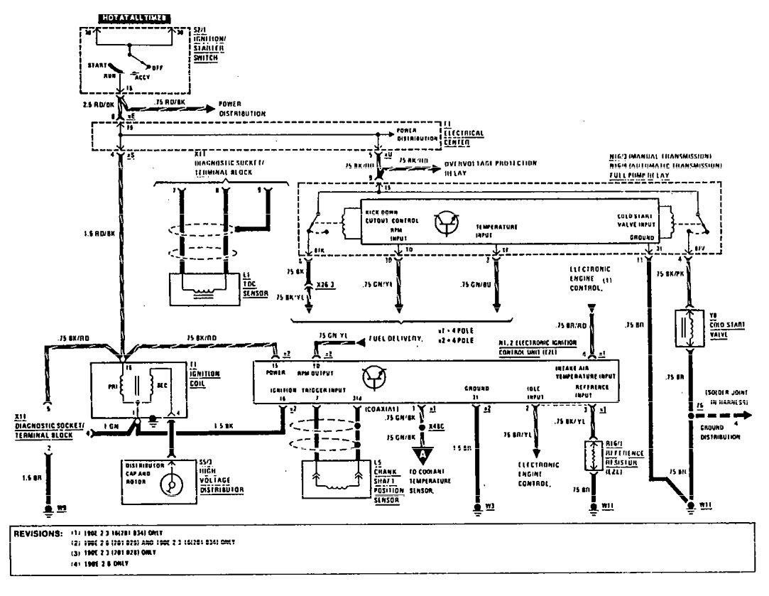 mercedes 190e  1990 - 1991  - wiring diagrams - diagnostic socket