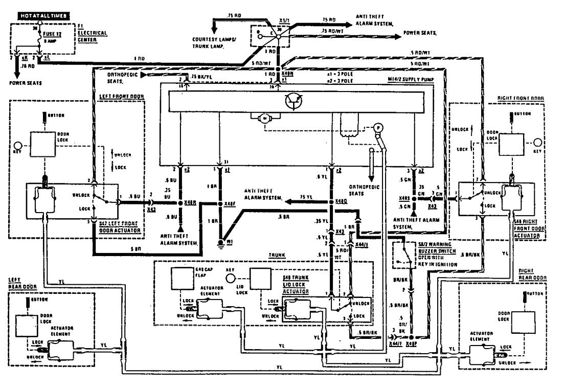 mercedes 190e  1990 - 1991  - wiring diagrams