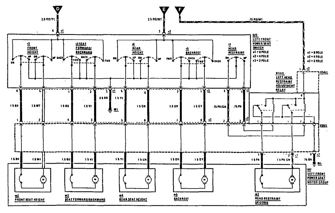 mercedes 190e 1990 1991 wiring diagrams power seat rh carknowledge info Mercedes-Benz Cruise Control Wiring Diagram 1974 Mercedes -Benz Wiring Diagrams