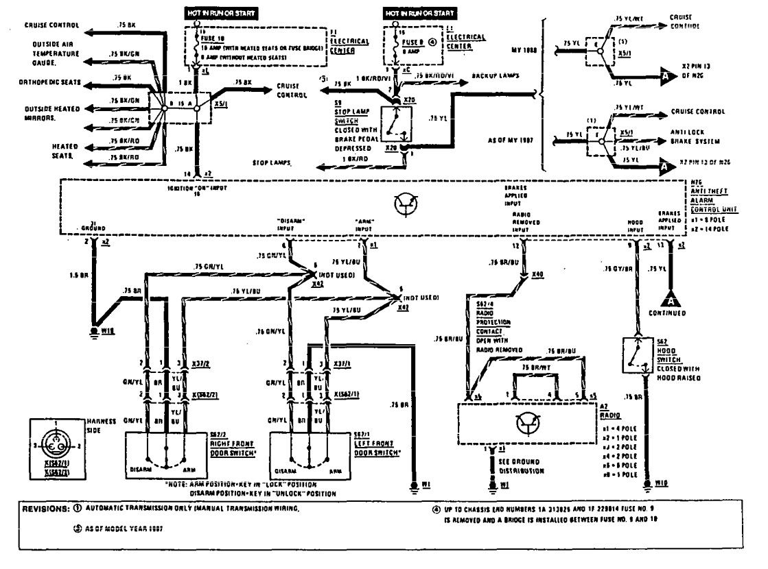 Mercedes Benz 190e 1990 1991 Wiring Diagrams Security Anti Alfa Romeo Diagram Theft