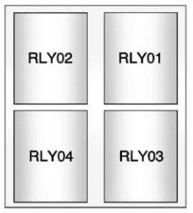 Buick Encore - wiring diagram - fuse box diagram - auxiliary fuse block