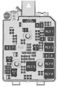 Buick Encore - wiring diagram - fuse box diagram - engine compartment