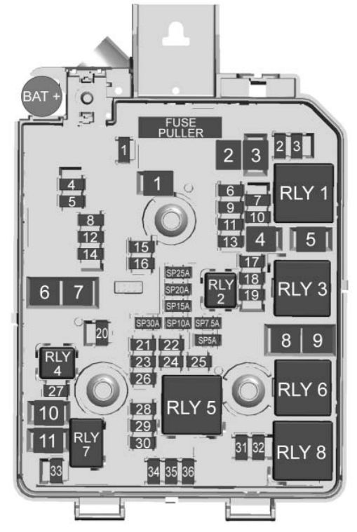 Buick Encore  2017   U2013 Fuse Box Diagram