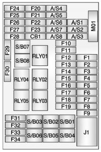 Buick Encore - wiring diagram - fuse box diagram - instrument panel