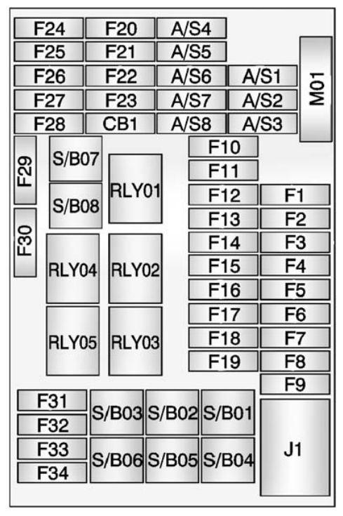 Buick Encore  2013  U2013 2015   U2013 Fuse Box Diagram