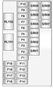 Buick Encore - wiring diagram - fuse box diagram - rear compartment