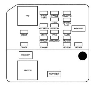 Buick LaCrosse - wiring diagram - fuse box diagram - instrument panel