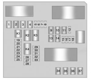 Buick LaCrosse - wiring diagram - fuse box diagram - rear compartment