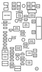 Chevrolet Cobalt - wiring diagram - fuse box diagram - engine compartment