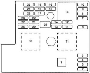 Chevrolet Cobalt -  wiring diagram - fuse box diagram - floor console