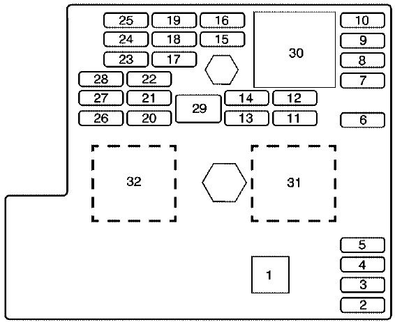 Chevrolet Cobalt  2005  U2013 2010   U2013 Fuse Box Diagram