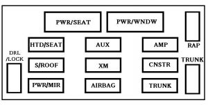 Chevrolet Impala - fuse box diagram - instrument panel