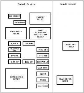 chevrolet impala 2000 2006 fuse box diagram. Black Bedroom Furniture Sets. Home Design Ideas