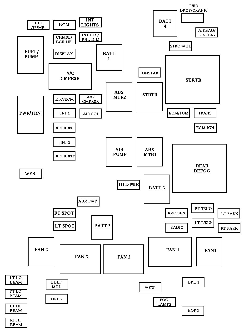 Chevrolet Impala 2006 2014 Fuse Box Diagram