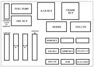 chevrolet impala - fuse box diagram - underhood fuse block #1