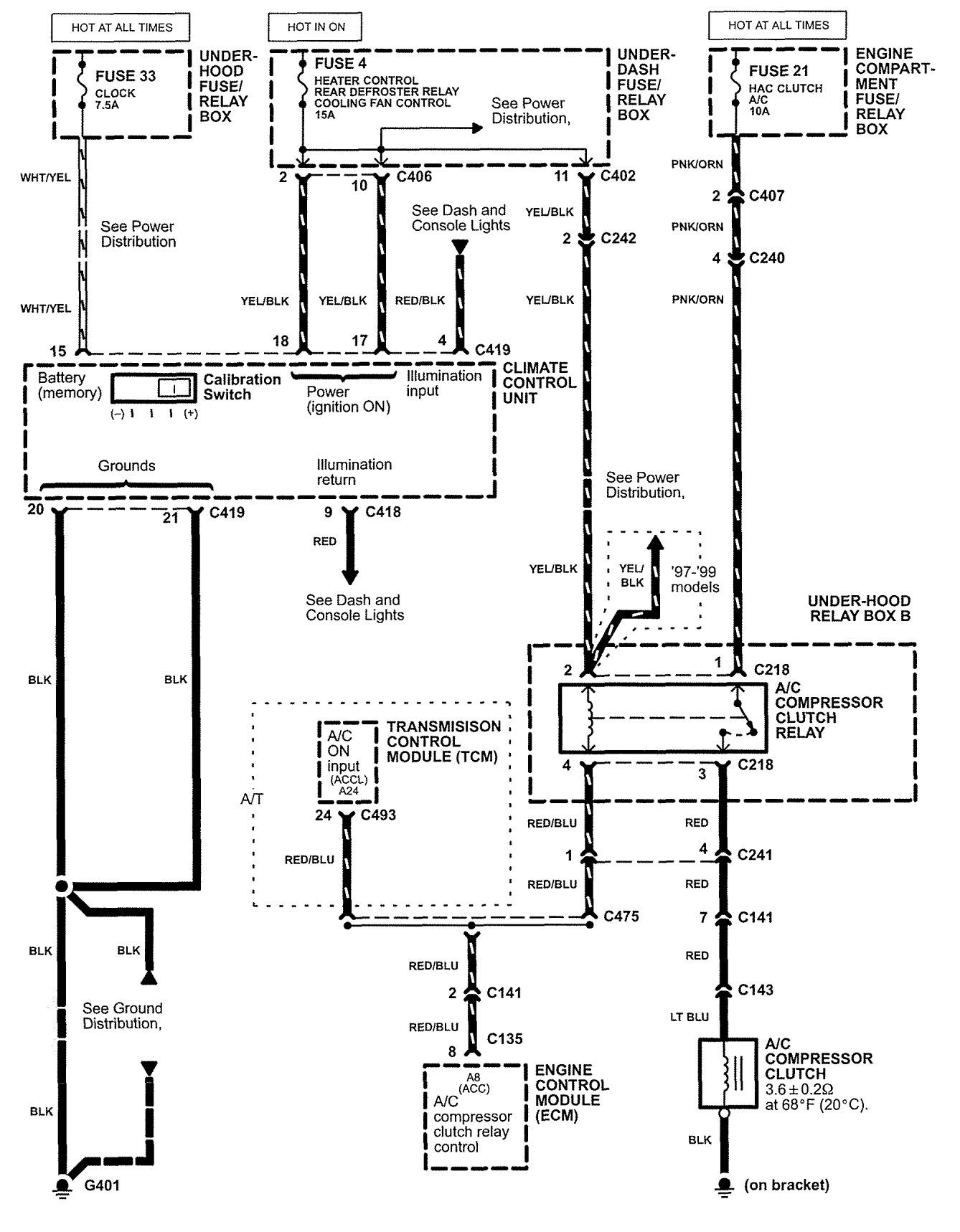 tl 2005 fuse diagram  diagram  auto wiring diagram