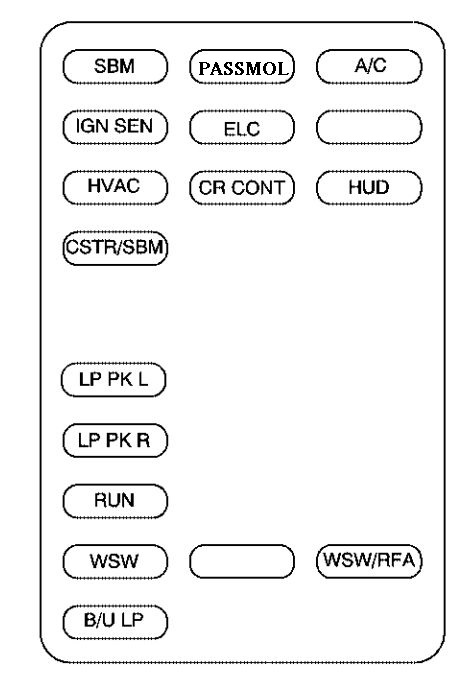 Buick Park Avenue  1996  U2013 1997   U2013 Fuse Box Diagram