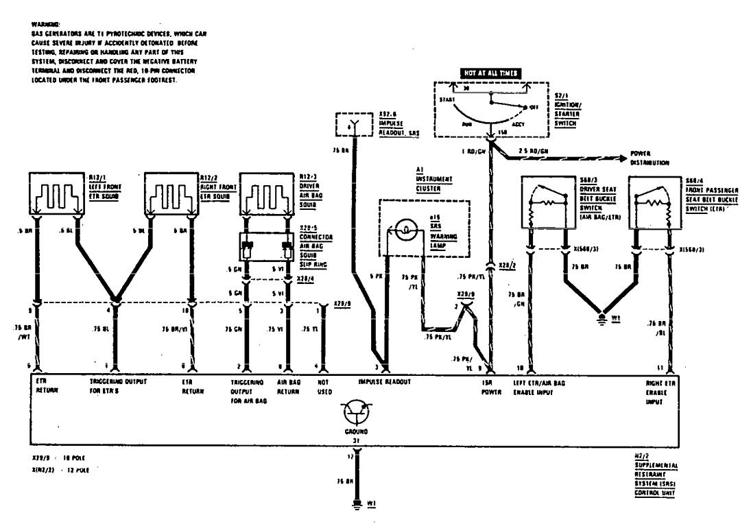 Mercedes 190e Wiring Schematic Daily Electronical Diagram Air Bag Schematics For Trusted Rh 10 15 Warschauerstrasse70a De 1993