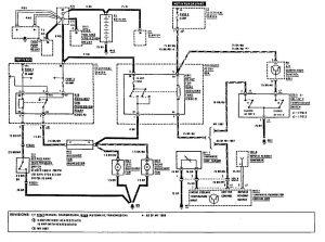 Mercedes-Benz 190E -  wiring diagram - cooling fans