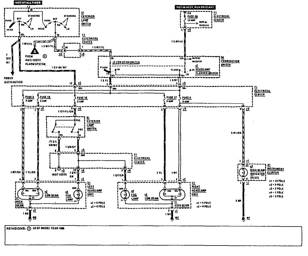 mercedes-benz 190e  1990 - 1991  - wiring diagrams