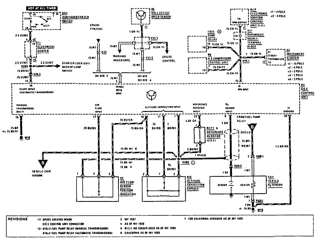 Mercedes Benz 190e 1990 Wiring Diagrams Fuel Controls Diagram