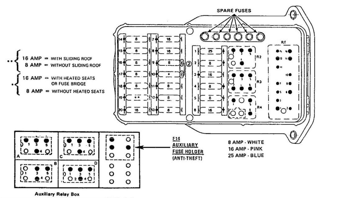 mercedes-benz 190e  1990 - 1991  - wiring diagrams - fuse panel