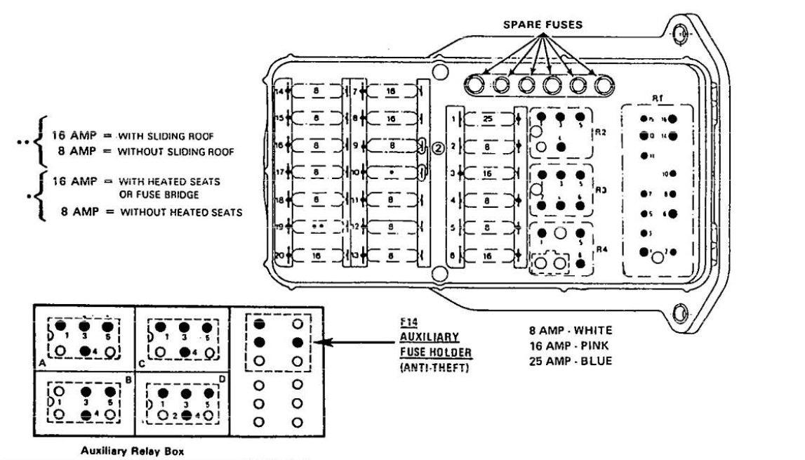 Mercedes-benz 190e  1990 - 1991  - Wiring Diagrams