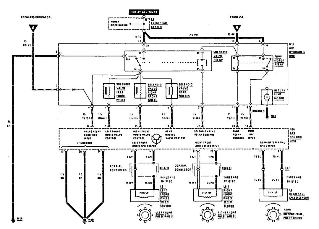 mercedes benz 190e 1990 1991 wiring diagrams brake 2008 Mercedes C300 Fuse  Box Chart 2001 Mercedes-Benz S430 Fuse Diagram