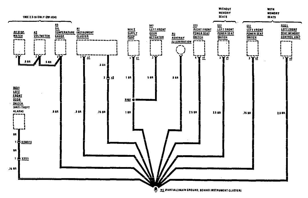 mercedes benz 190e (1990 1991) wiring diagrams ground mercedes-benz parts diagrams 201 mercedes benz wiring diagram #1