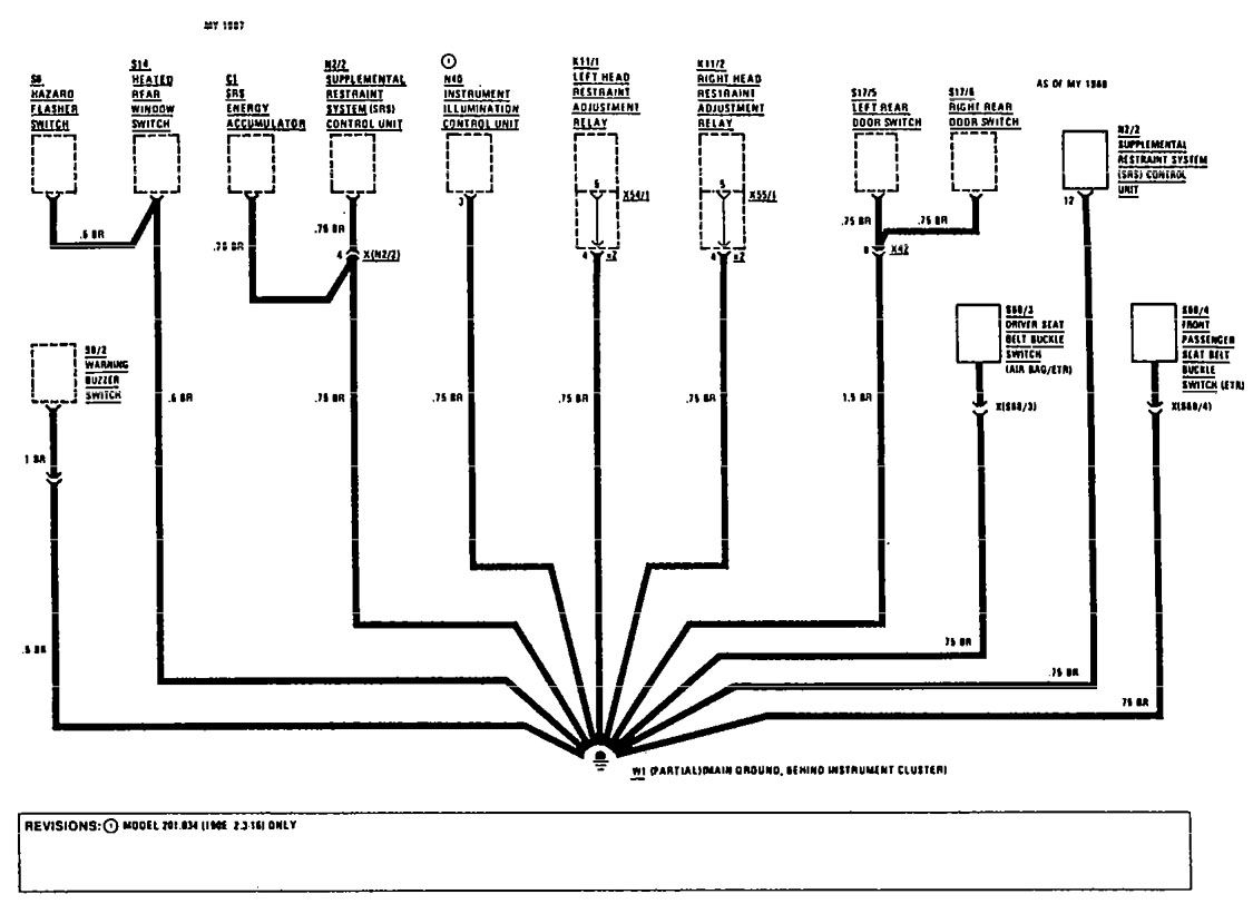 Mercedes Benz 190e 1990 1991 Wiring Diagrams Ground Diagram Distribution