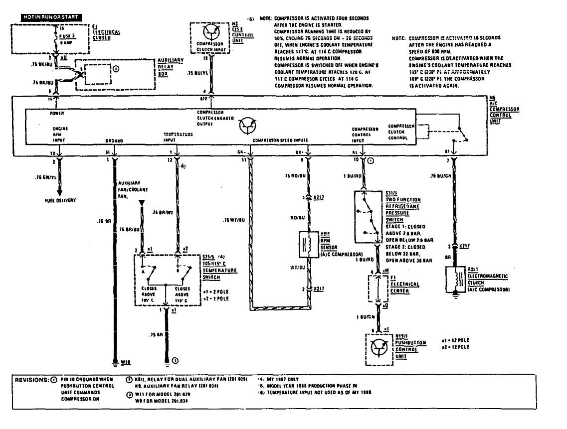 201 Mercedes Benz Wiring Diagram Schematic Diagrams 190e 1990 Hvac Controls Manual Book