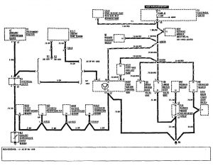 Mercedes-Benz 190E - wiring diagram - HVAC controls (part 3)