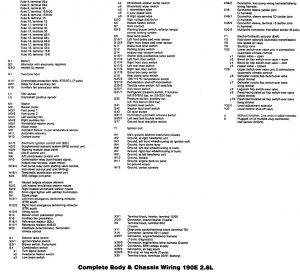 Mercedes-Benz 190E -wiring diagram -instrumentation (part 4)