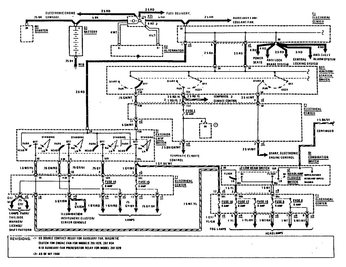 Mercedes Benz 190e 1990 1991 Wiring Diagrams Power Diagram Distribution