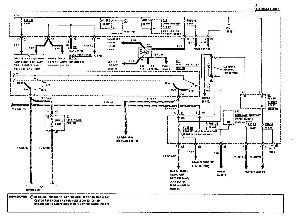 Mercedes Benz 190e 1990 1991 Wiring Diagrams Power Diagram Along With Dodge Ram W250 Fuse Box Distribution