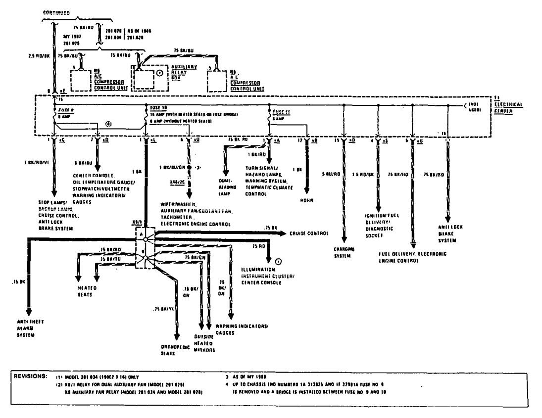 Mercedes Benz 190e 1990 1991 Wiring Diagrams Power Diagram For Distribution