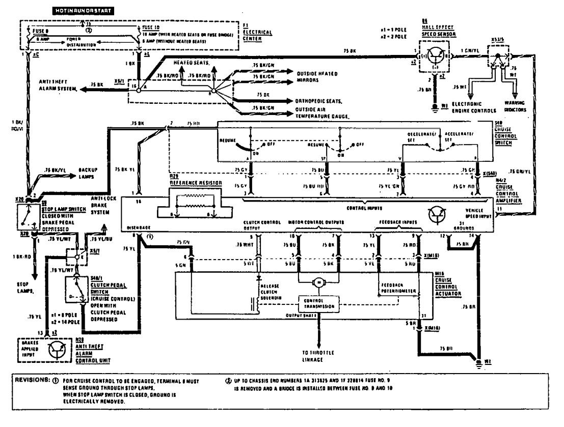 Mercedes-Benz 190E (1990) – wiring diagrams – speed controls