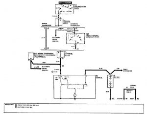 Mercedes-Benz 190E - wiring diagram - starting